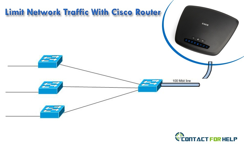 Cisco router support number
